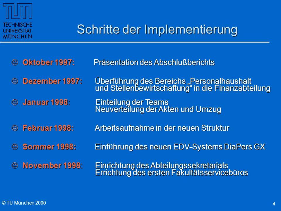 © TU München 2000 4 Schritte der Implementierung Oktober 1997:Präsentation des Abschlußberichts Oktober 1997: Präsentation des Abschlußberichts Dezemb