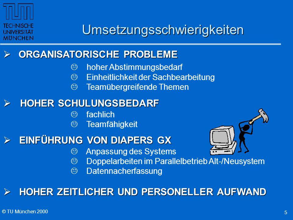 © TU München 2000 5 Umsetzungsschwierigkeiten ORGANISATORISCHE PROBLEME ORGANISATORISCHE PROBLEME hoher Abstimmungsbedarf Einheitlichkeit der Sachbear