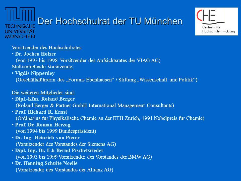 Centrum für Hochschulentwicklung Der Hochschulrat der TU München Vorsitzender des Hochschulrates: Dr.