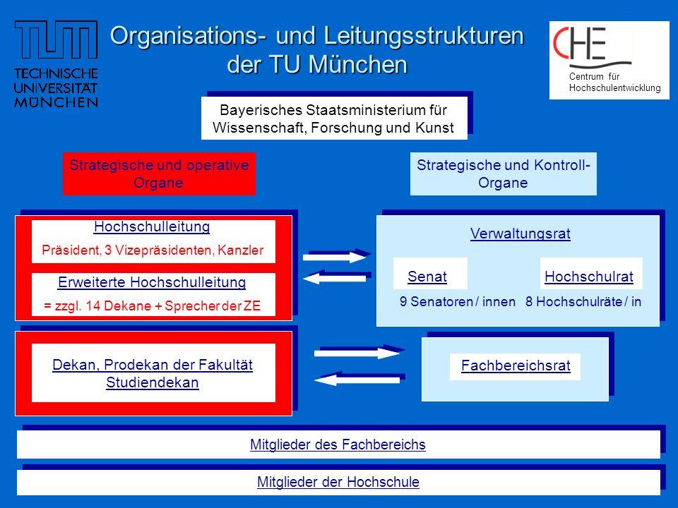 Centrum für Hochschulentwicklung Bayerisches Staatsministerium für Wissenschaft, Forschung und Kunst Bayerisches Staatsministerium für Wissenschaft, Forschung und Kunst Hochschulleitung Präsident, 3 Vizepräsidenten, Kanzler Erweiterte Hochschulleitung = zzgl.
