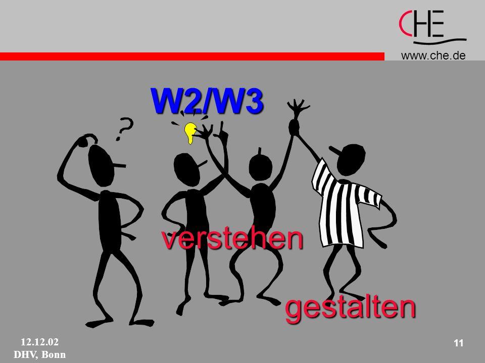 www.che.de 12.12.02 DHV, Bonn 11W2/W3verstehen gestalten