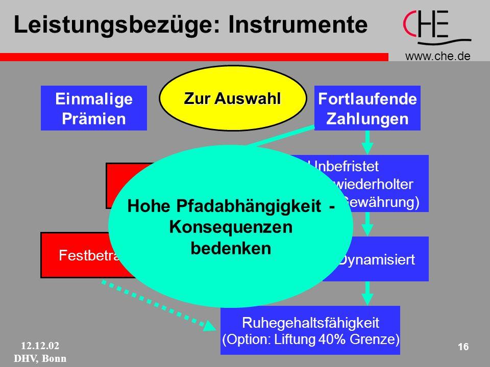 www.che.de 12.12.02 DHV, Bonn 16 Leistungsbezüge: Instrumente Zur Auswahl Einmalige Prämien Fortlaufende Zahlungen Befristet Unbefristet (auch bei wiederholter befristeter Gewährung) Dynamisiert Festbetrag Kann-Dynami- sierung Ruhegehaltsfähigkeit (Option: Liftung 40% Grenze) Hohe Pfadabhängigkeit - Konsequenzen bedenken