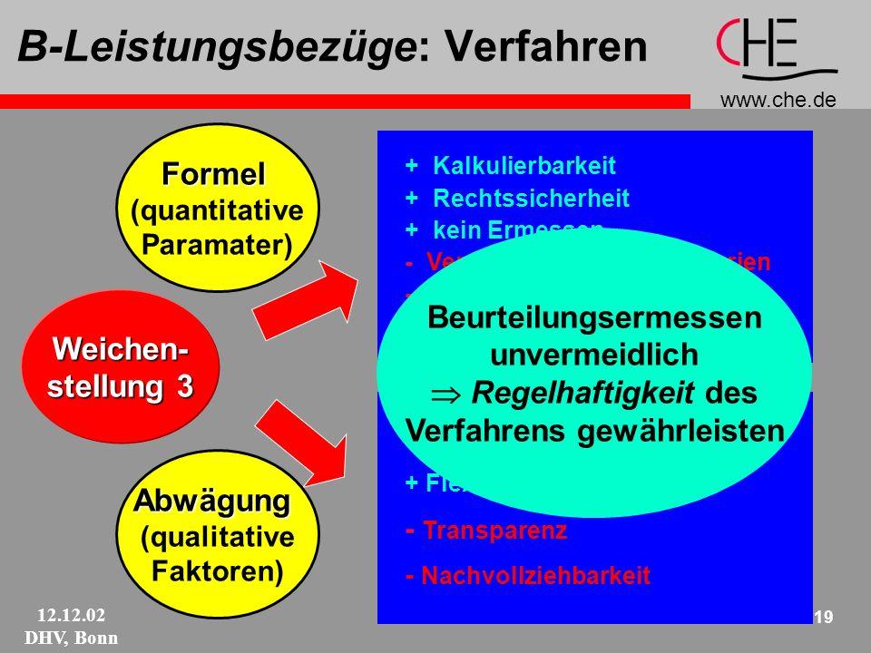 www.che.de 12.12.02 DHV, Bonn 19 B-Leistungsbezüge: Verfahren + Kalkulierbarkeit + Rechtssicherheit + kein Ermessen - Vergleichbarkeit von Kriterien - Mechanisch - Tonnenideologie + Wissenschaftsbezug + Flexibilität - Transparenz - Nachvollziehbarkeit Weichen- stellung 3 Formel (quantitative Paramater) Abwägung (qualitative Faktoren) Beurteilungsermessen unvermeidlich Regelhaftigkeit des Verfahrens gewährleisten