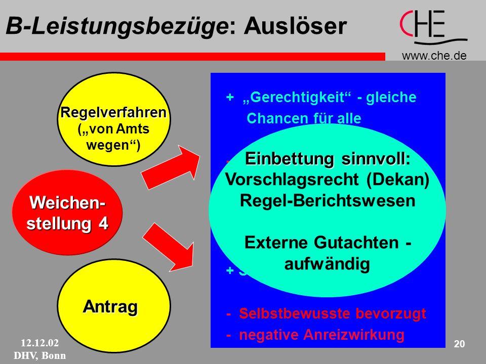www.che.de 12.12.02 DHV, Bonn 20 B-Leistungsbezüge: Auslöser + Gerechtigkeit - gleiche Chancen für alle - Aufwand - Bürokratismus + Begründungszwang + Aufwand + Selbsteinschätzung - Selbstbewusste bevorzugt - negative Anreizwirkung Weichen- stellung 4 Regelverfahren (von Amts wegen) Antrag Einbettung sinnvoll Einbettung sinnvoll: Vorschlagsrecht (Dekan) Regel-Berichtswesen Externe Gutachten - aufwändig