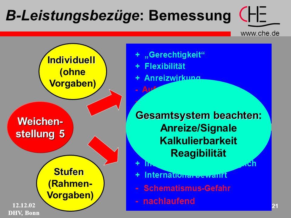 www.che.de 12.12.02 DHV, Bonn 21 B-Leistungsbezüge: Bemessung + Gerechtigkeit + Flexibilität + Anreizwirkung - Aufwand - Intransparenz (Beliebigkeit) - Kalkulierbarkeit/Planung + Transparenz i.V.m.