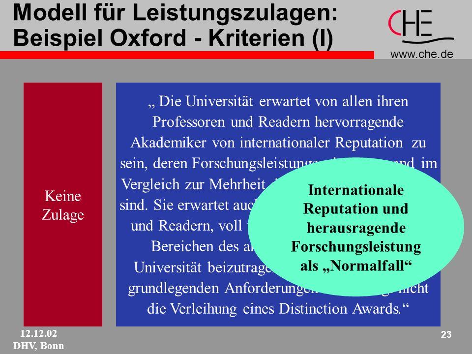 www.che.de 12.12.02 DHV, Bonn 23 Modell für Leistungszulagen: Beispiel Oxford - Kriterien (I) Keine Zulage Die Universität erwartet von allen ihren Professoren und Readern hervorragende Akademiker von internationaler Reputation zu sein, deren Forschungsleistungen herausragend im Vergleich zur Mehrheit der britischen Akademiker sind.