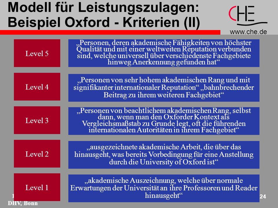 www.che.de 12.12.02 DHV, Bonn 24 Modell für Leistungszulagen: Beispiel Oxford - Kriterien (II) Level 5 Level 4 Level 3 Level 2 Level 1 Personen, deren akademische Fähigkeiten von höchster Qualität und mit einer weltweiten Reputation verbunden sind, welche universell über verschiedenste Fachgebiete hinweg Anerkennung gefunden hat Personen von sehr hohem akademischen Rang und mit signifikanter internationaler Reputation bahnbrechender Beitrag zu ihrem weiteren Fachgebiet Personen von beachtlichem akademischen Rang, selbst dann, wenn man den Oxforder Kontext als Vergleichsmaßstab zu Grunde legt, oft die führenden internationalen Autoritäten in ihrem Fachgebiet ausgezeichnete akademische Arbeit, die über das hinausgeht, was bereits Vorbedingung für eine Anstellung durch die University of Oxford ist akademische Auszeichnung, welche über normale Erwartungen der Universität an ihre Professoren und Reader hinausgeht