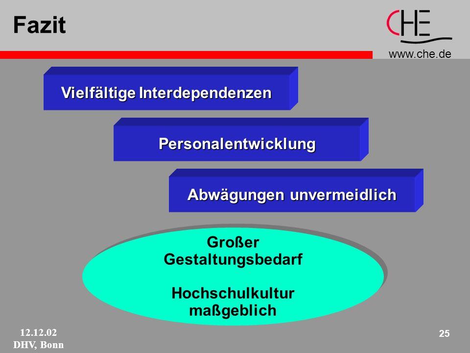 www.che.de 12.12.02 DHV, Bonn 25 Fazit Vielfältige Interdependenzen Personalentwicklung Abwägungen unvermeidlich Großer Gestaltungsbedarf Hochschulkultur maßgeblich Großer Gestaltungsbedarf Hochschulkultur maßgeblich
