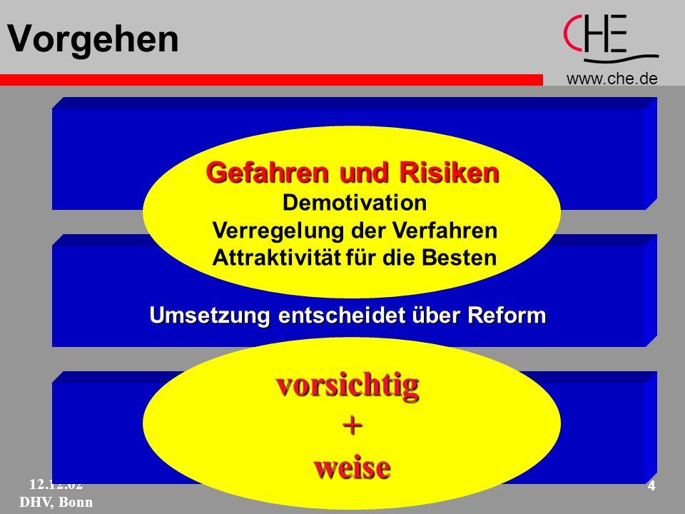 www.che.de 12.12.02 DHV, Bonn 4 VorgehenLand Umsetzung entscheidet über Reform Hochschule bindet ein in Strategie Bund lässt große Spielräume vorsichtig+weise Gefahren und Risiken Demotivation Verregelung der Verfahren Attraktivität für die Besten