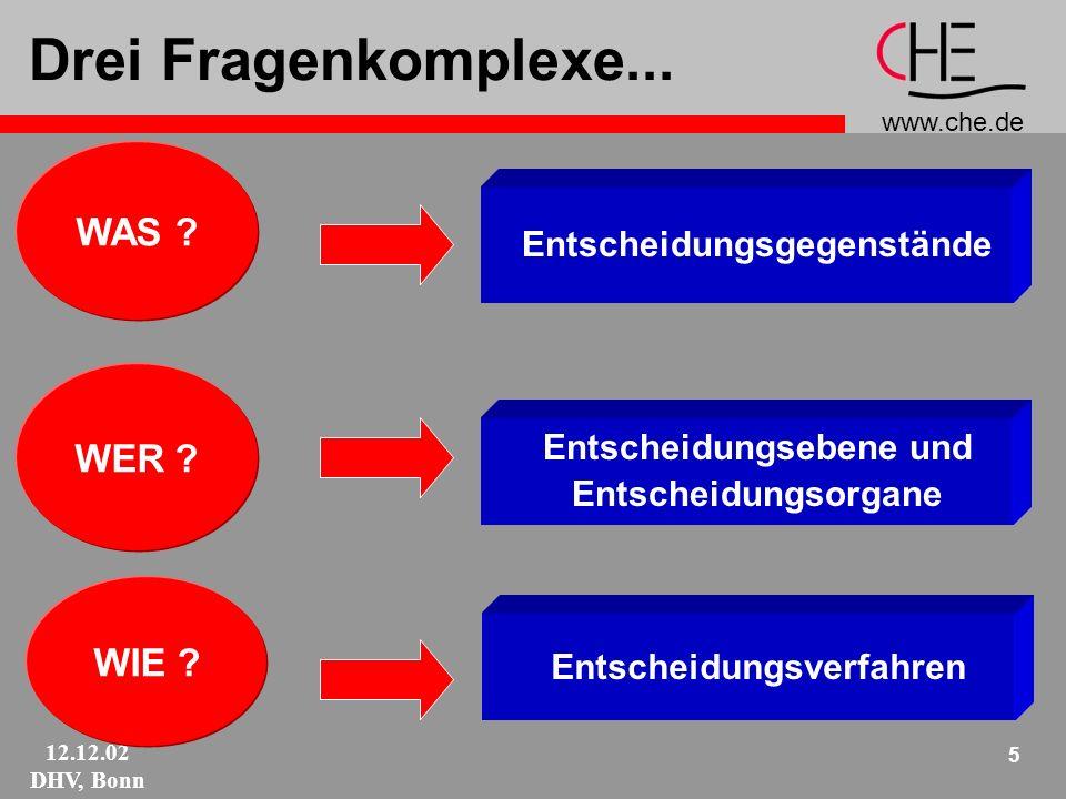 www.che.de 12.12.02 DHV, Bonn 6 Drei Gestaltungsbereiche Vergaberahmen Formel Land Hochschule Fachbereich W2 / W3 Leistungs- zulage AbwägenAntrag Entscheidungsgegenstände Entscheidungsebene Entscheidungsverfahren