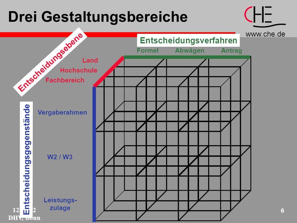www.che.de 12.12.02 DHV, Bonn 7Vergaberahmenverstehen gestalten