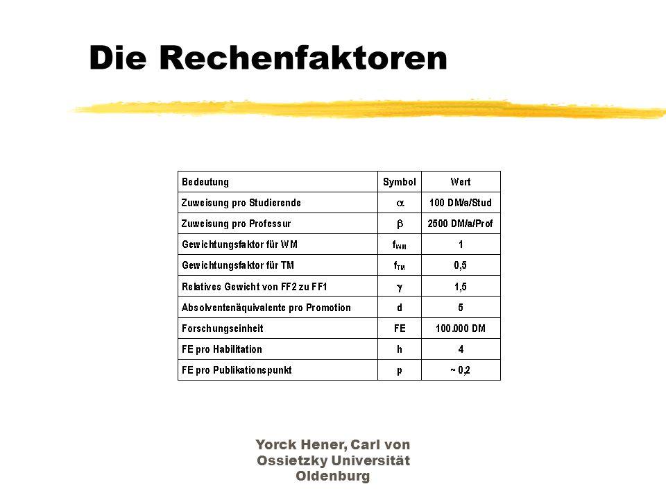 Yorck Hener, Carl von Ossietzky Universität Oldenburg Die Rechenfaktoren