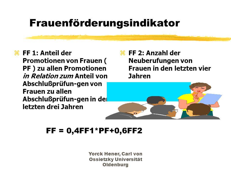 Yorck Hener, Carl von Ossietzky Universität Oldenburg Frauenförderungsindikator zFF 1: Anteil der Promotionen von Frauen ( PF ) zu allen Promotionen i
