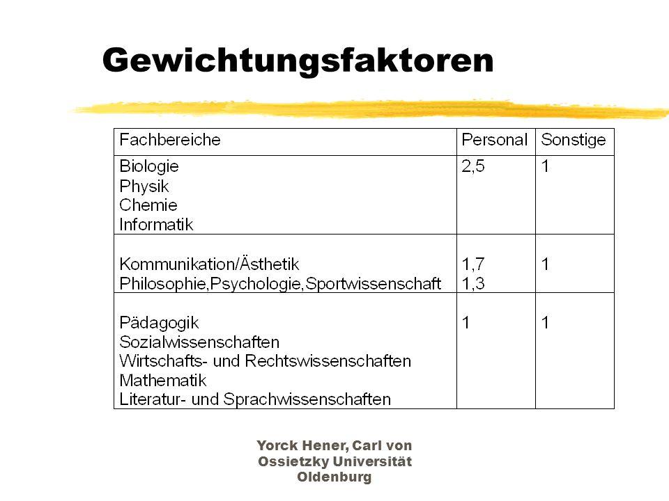 Yorck Hener, Carl von Ossietzky Universität Oldenburg Gewichtungsfaktoren