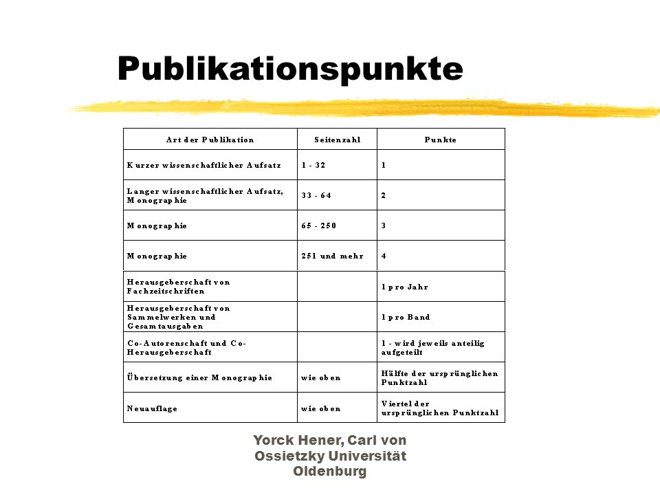 Yorck Hener, Carl von Ossietzky Universität Oldenburg Publikationspunkte