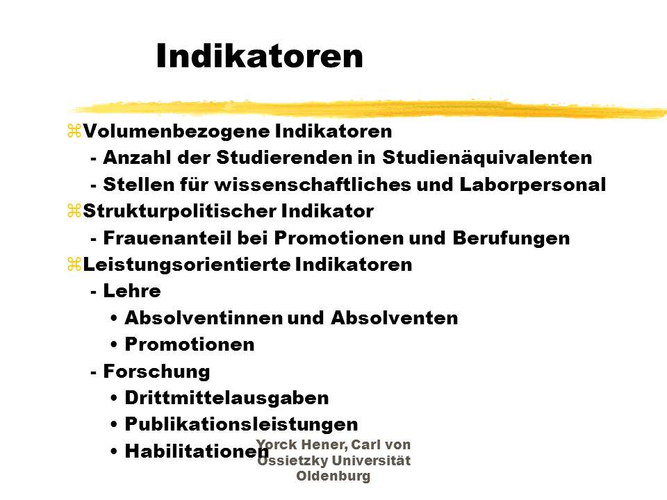 Yorck Hener, Carl von Ossietzky Universität Oldenburg Forschungsindikator Umfang: ~20 % Indikatoren:Drittmittelausgaben Publikationspunkte Habilitationen Besonderheiten:Gewichtete Summe aus den drei Indikatoren 1 Forschungseinheit (FE) DM 100.000 Drittmittel 0,25 Habilitationen 6 Publikationspunkte b(i) = [Drittm(i)/FE + p Publ(i) + h Habil(i)] / 3 F(i) = F b(i)/ b(j)