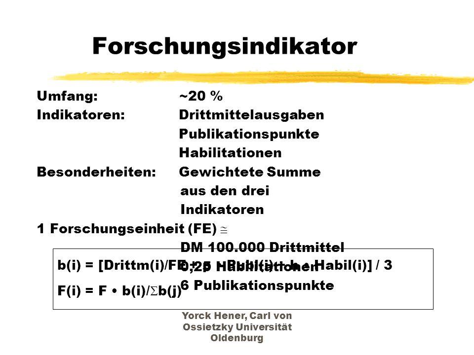 Yorck Hener, Carl von Ossietzky Universität Oldenburg Forschungsindikator Umfang: ~20 % Indikatoren:Drittmittelausgaben Publikationspunkte Habilitatio