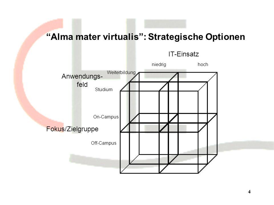 4 Alma mater virtualis: Strategische Optionen Fokus/Zielgruppe Anwendungs- feld IT-Einsatz On-Campus Off-Campus niedrighoch Studium Weiterbildung