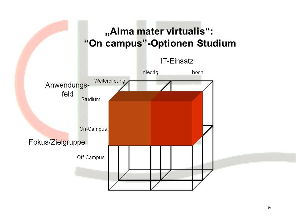 6 Fokus/Zielgruppe Anwendungs- feld IT-Einsatz On-Campus Off-Campus niedrighoch Studium Weiterbildung Alma mater virtualis: On campus-Optionen Weiterbildung