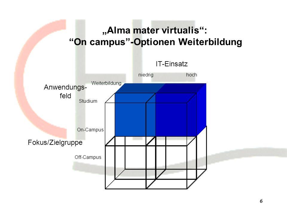 7 Fokus/Zielgruppe Anwendungs- feld IT-Einsatz On-Campus Off-Campus niedrighoch Studium Weiterbildung Alma mater virtualis: Off campus-Optionen Weiterbildung