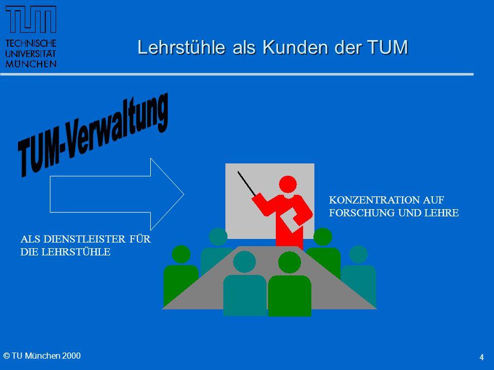 © TU München 2000 5 Der Lehrstuhl als Kunde LEHRSTUHLINHABER WISS. MITTELBAU VERWALTUNGSMITARBEITER