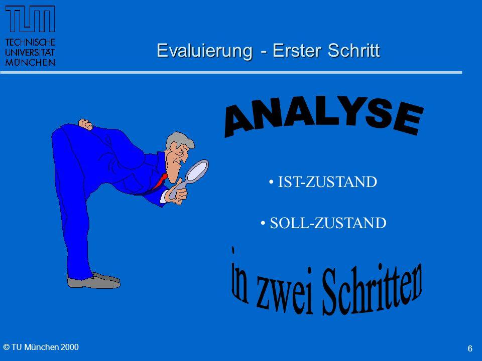 © TU München 2000 6 Evaluierung - Erster Schritt IST-ZUSTAND SOLL-ZUSTAND