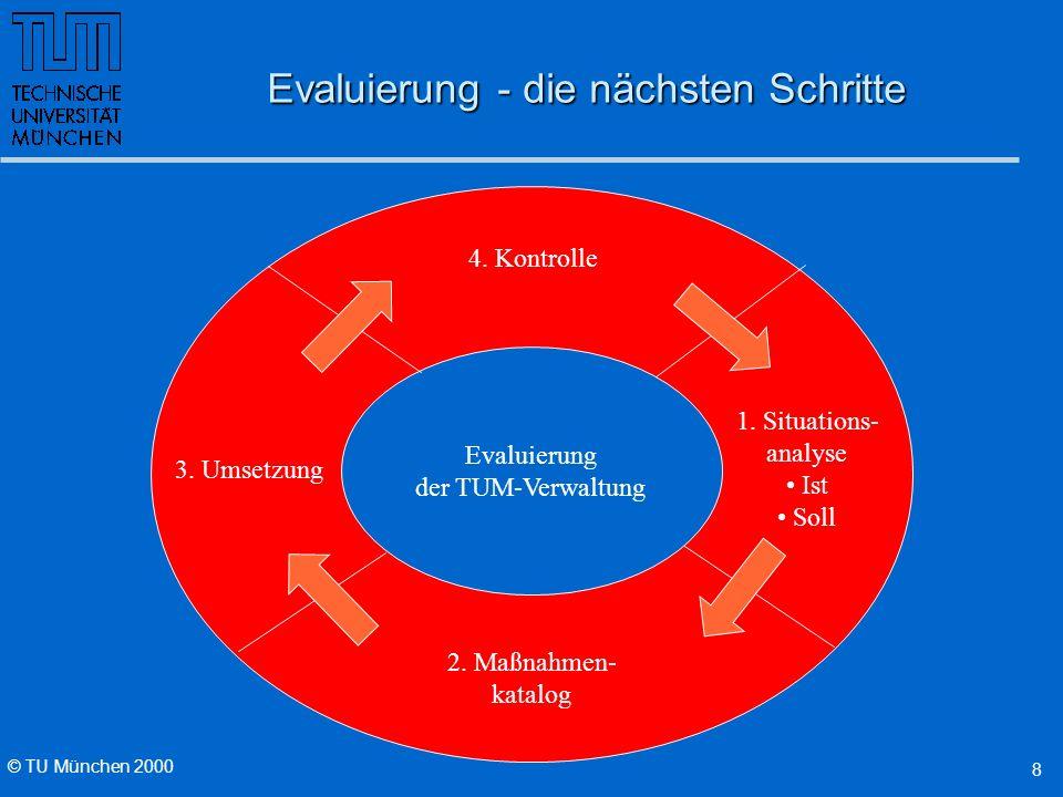 © TU München 2000 8 Evaluierung - die nächsten Schritte 4.