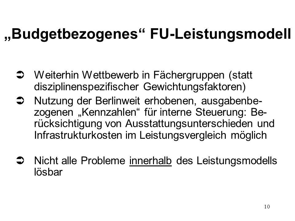 10 Weiterhin Wettbewerb in Fächergruppen (statt disziplinenspezifischer Gewichtungsfaktoren) Nutzung der Berlinweit erhobenen, ausgabenbe- zogenen Ken