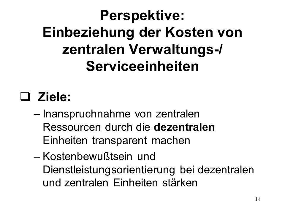 14 Perspektive: Einbeziehung der Kosten von zentralen Verwaltungs-/ Serviceeinheiten Ziele: –Inanspruchnahme von zentralen Ressourcen durch die dezent