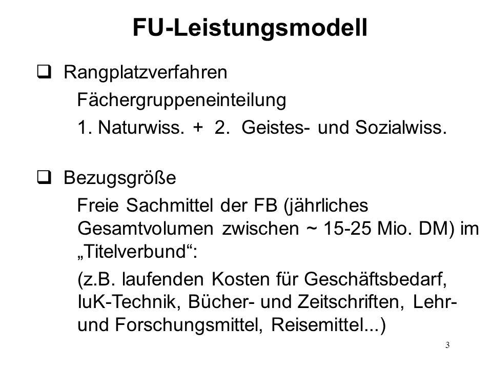 3 Rangplatzverfahren Fächergruppeneinteilung 1. Naturwiss. + 2. Geistes- und Sozialwiss. Bezugsgröße Freie Sachmittel der FB (jährliches Gesamtvolumen