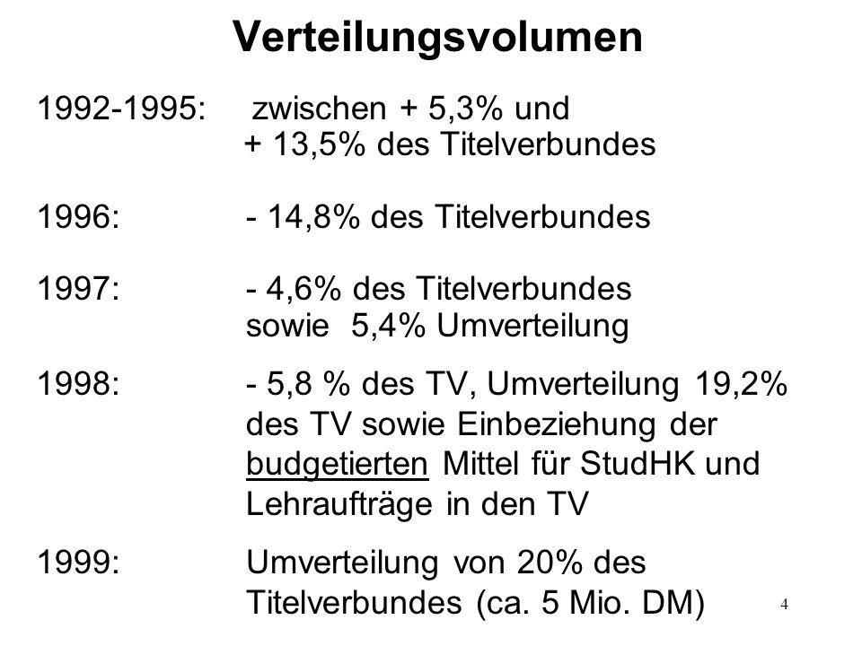 4 Verteilungsvolumen 1992-1995: zwischen + 5,3% und + 13,5% des Titelverbundes 1996: - 14,8% des Titelverbundes 1997: - 4,6% des Titelverbundes sowie