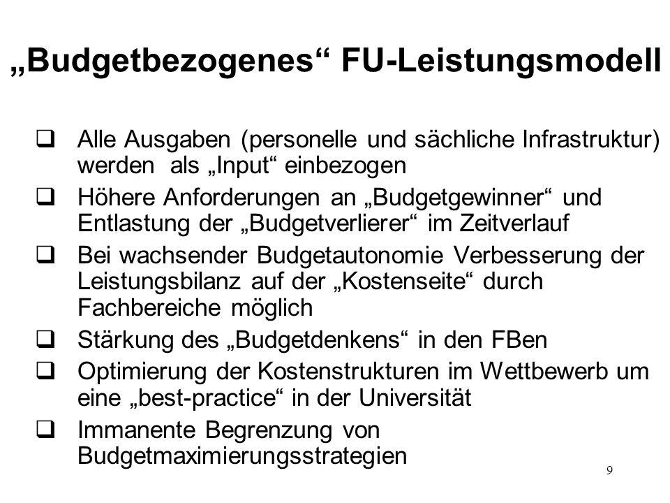 9 Alle Ausgaben (personelle und sächliche Infrastruktur) werden als Input einbezogen Höhere Anforderungen an Budgetgewinner und Entlastung der Budgetv