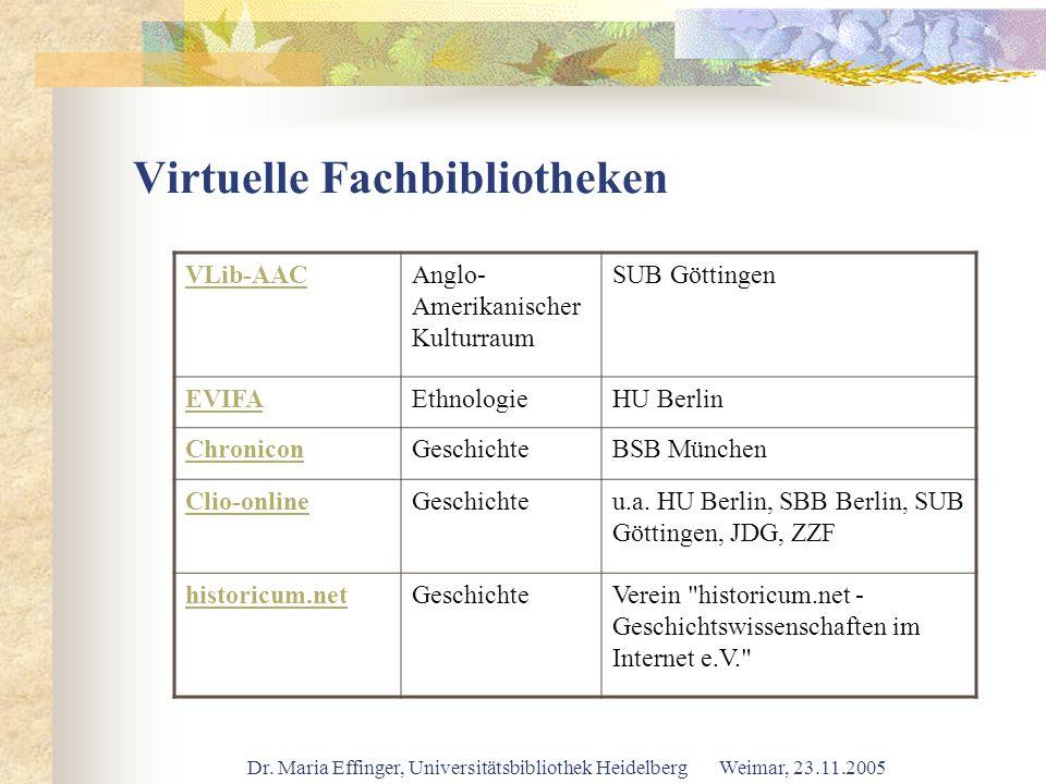 Dr. Maria Effinger, Universitätsbibliothek Heidelberg Weimar, 23.11.2005 Virtuelle Fachbibliotheken VLib-AACAnglo- Amerikanischer Kulturraum SUB Götti