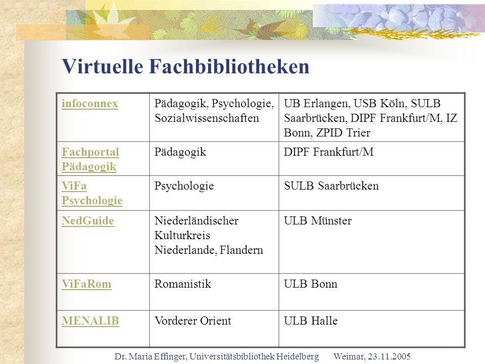 Dr. Maria Effinger, Universitätsbibliothek Heidelberg Weimar, 23.11.2005 Virtuelle Fachbibliotheken infoconnexPädagogik, Psychologie, Sozialwissenscha