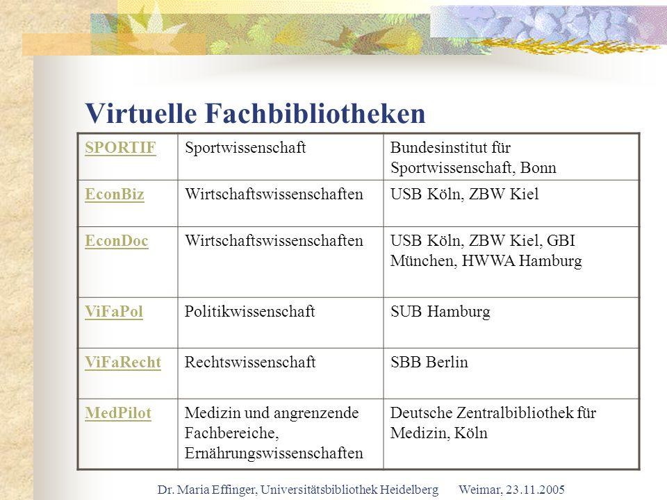 Dr. Maria Effinger, Universitätsbibliothek Heidelberg Weimar, 23.11.2005 Virtuelle Fachbibliotheken SPORTIFSportwissenschaftBundesinstitut für Sportwi