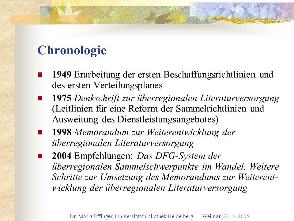 Dr. Maria Effinger, Universitätsbibliothek Heidelberg Weimar, 23.11.2005 Chronologie 1949 Erarbeitung der ersten Beschaffungsrichtlinien und des erste