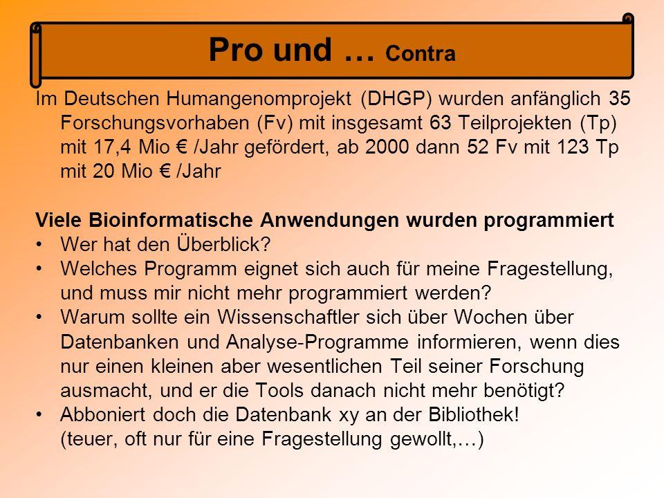 Pro und … Contra Im Deutschen Humangenomprojekt (DHGP) wurden anfänglich 35 Forschungsvorhaben (Fv) mit insgesamt 63 Teilprojekten (Tp) mit 17,4 Mio /