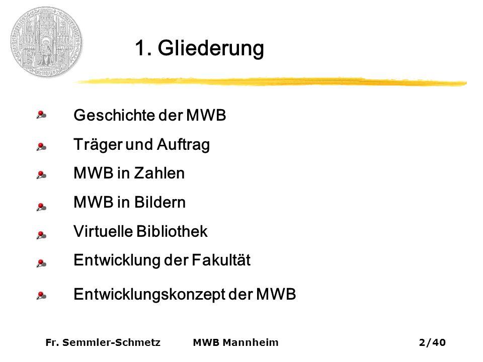 Fr.Semmler-Schmetz33/40 MWB Mannheim 11. Perspektiven 11.2.