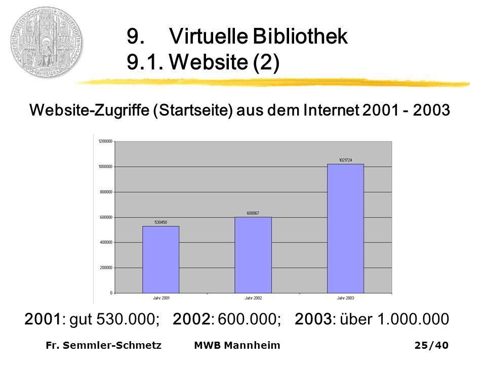 Fr. Semmler-Schmetz25/40 MWB Mannheim 9. Virtuelle Bibliothek 9.1.