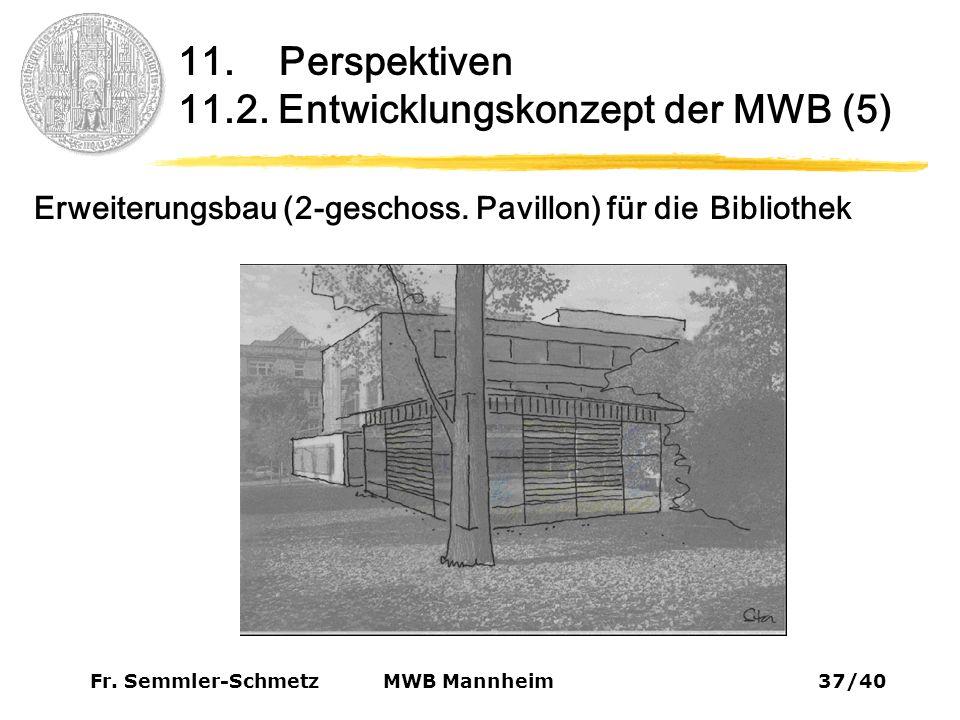 Fr. Semmler-Schmetz37/40 MWB Mannheim 11. Perspektiven 11.2.