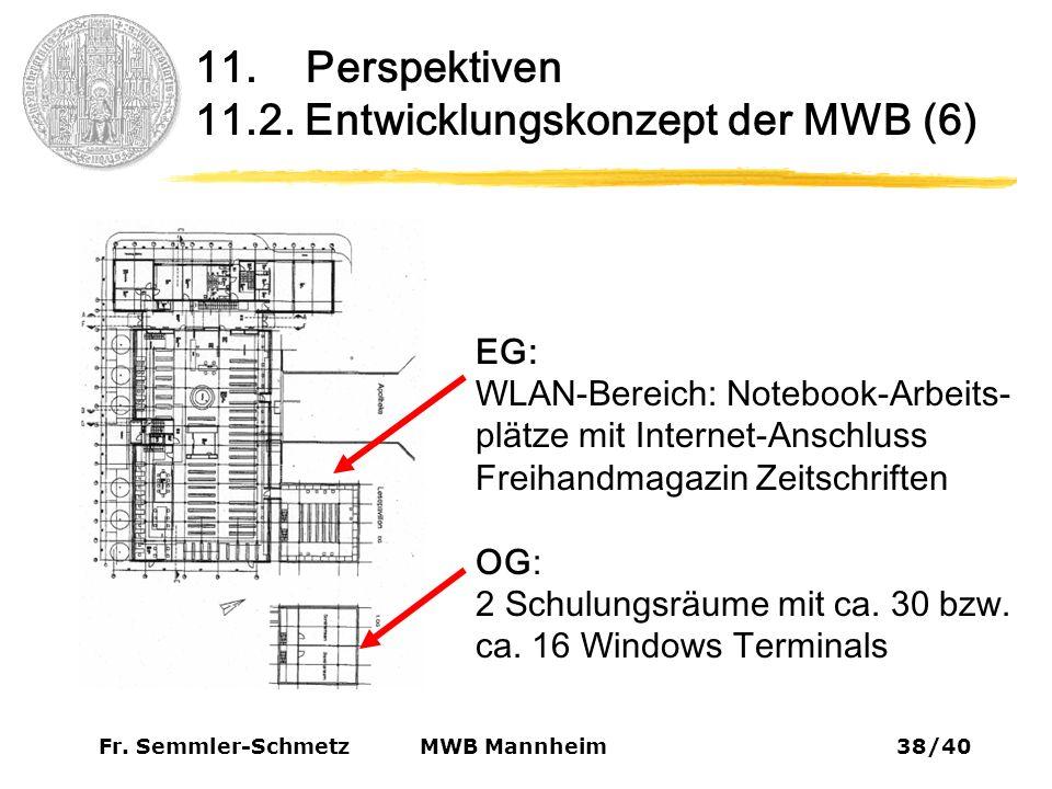 Fr. Semmler-Schmetz38/40 MWB Mannheim 11. Perspektiven 11.2.