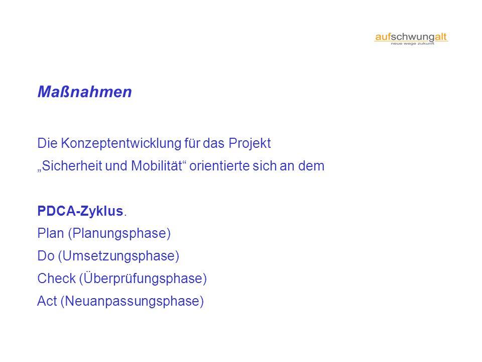 Maßnahmen Die Konzeptentwicklung für das Projekt Sicherheit und Mobilität orientierte sich an dem PDCA-Zyklus. Plan (Planungsphase) Do (Umsetzungsphas