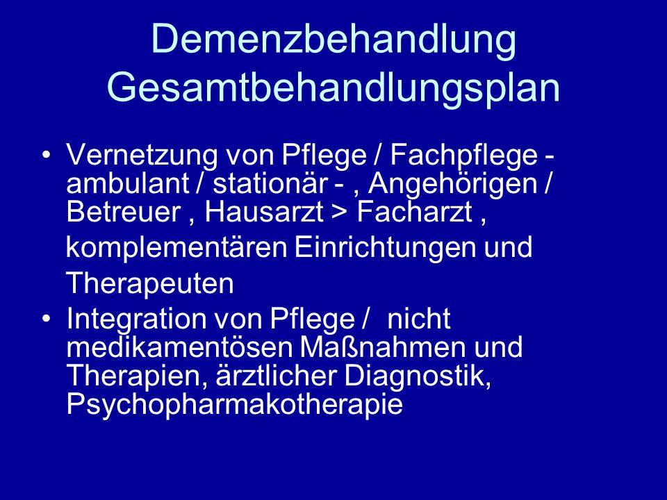 Begleitende Verhaltensstörungen Behandlung mit Hypnotika II Nicht-Benzodiazepinhypnotika z.B.
