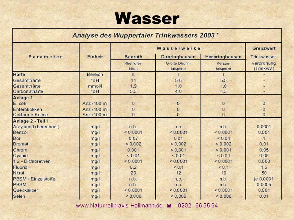 www.Naturheilpraxis-Hollmann.de 0202 66 55 64 Wasser