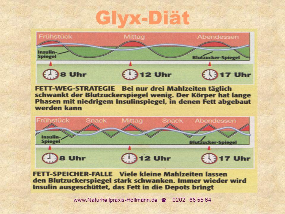 www.Naturheilpraxis-Hollmann.de 0202 66 55 64 Glyx-Diät