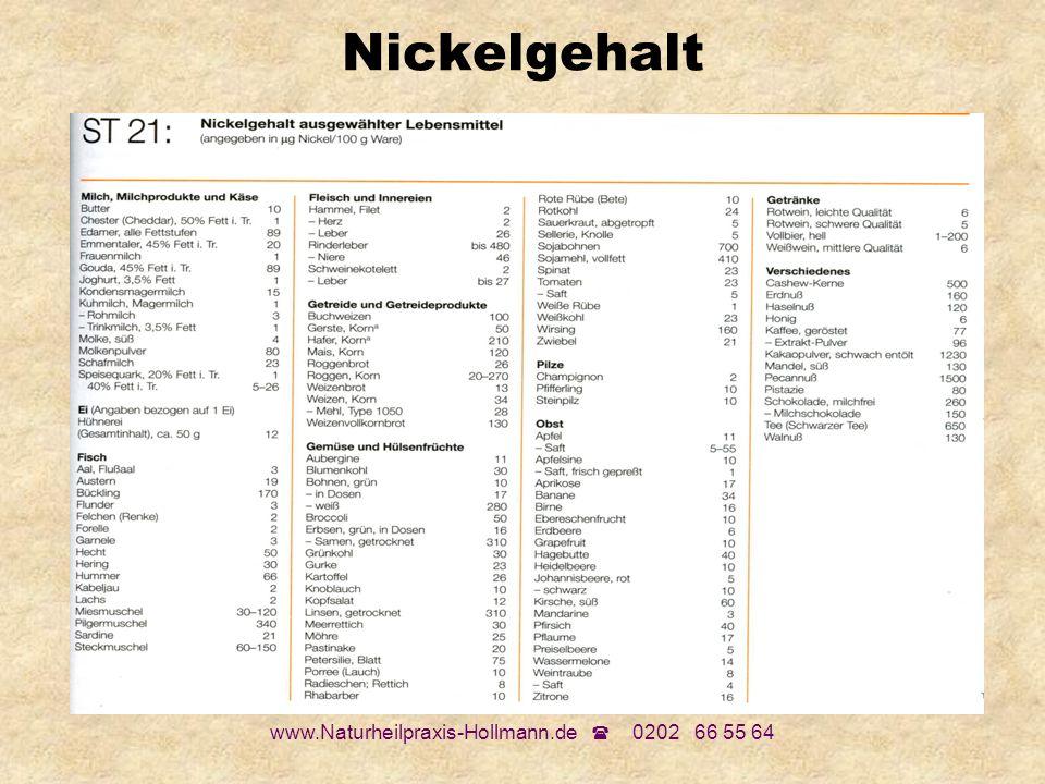 www.Naturheilpraxis-Hollmann.de 0202 66 55 64 Nickelgehalt