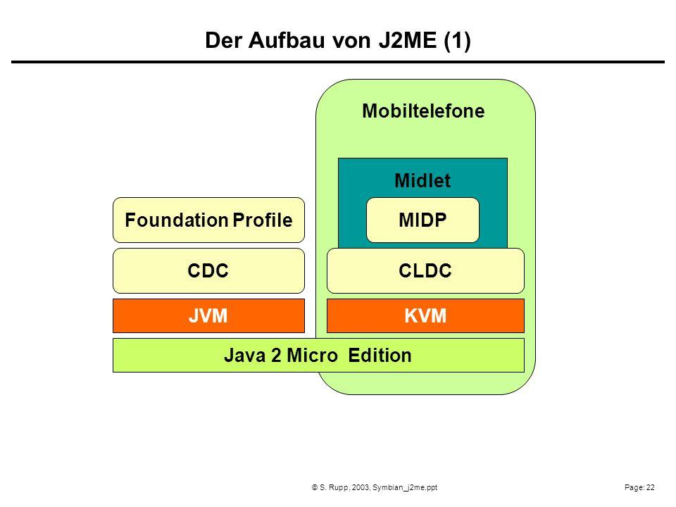 Page: 22© S. Rupp, 2003, Symbian_j2me.ppt JVMKVM Java 2 Micro Edition CLDCCDC Foundation Profile Midlet Mobiltelefone MIDP Der Aufbau von J2ME (1)