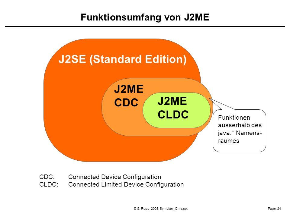 Page: 24© S. Rupp, 2003, Symbian_j2me.ppt J2SE (Standard Edition) J2ME CDC J2ME CLDC Funktionen ausserhalb des java.* Namens- raumes CDC:Connected Dev
