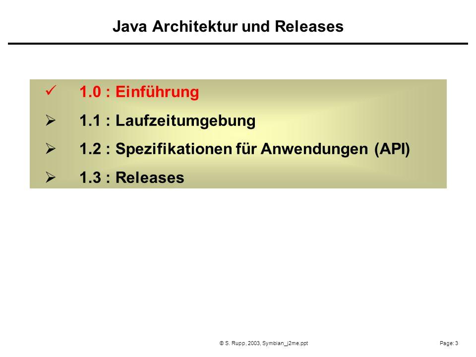 Page: 3© S. Rupp, 2003, Symbian_j2me.ppt 1.0 : Einführung 1.1 : Laufzeitumgebung 1.2 : Spezifikationen für Anwendungen (API) 1.3 : Releases Java Archi