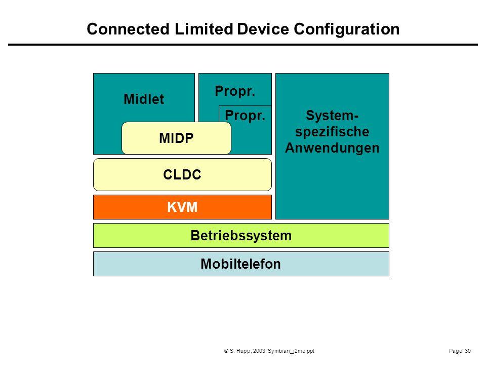 Page: 30© S. Rupp, 2003, Symbian_j2me.ppt Propr. KVM Betriebssystem CLDC Midlet Mobiltelefon Propr. MIDP System- spezifische Anwendungen Connected Lim